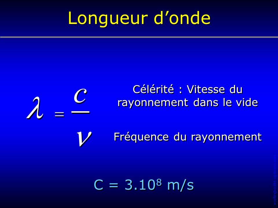 vcollin@collin-opticien.com c c Célérité : Vitesse du rayonnement dans le vide Fréquence du rayonnement C = 3.10 8 m/s Longueur donde