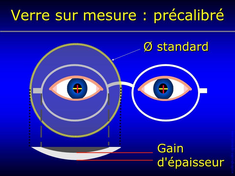 vcollin@collin-opticien.com Ø standard Gain d'épaisseur Gain d'épaisseur Verre sur mesure : précalibré