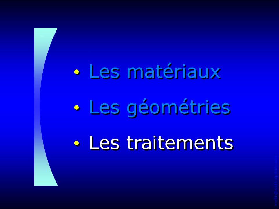 vcollin@collin-opticien.com Plan Les matériaux Les géométries Les traitements Les matériaux Les géométries Les traitements