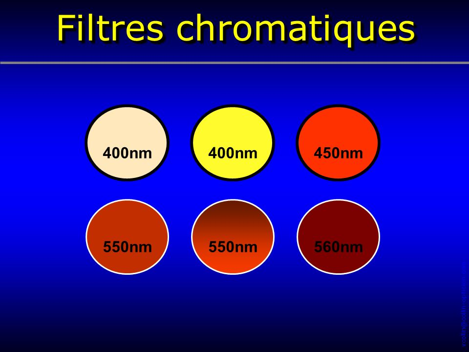 vcollin@collin-opticien.com Filtres chromatiques 400nm450nm 550nm 560nm 400nm