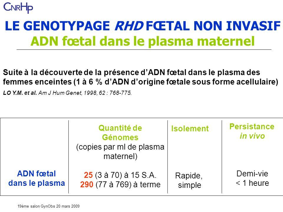 19ème salon GynObs 20 mars 2009 LE GENOTYPAGE RHD FŒTAL NON INVASIF ADN fœtal dans le plasma maternel ADN fœtal dans le plasma Quantité de Génomes (copies par ml de plasma maternel) 25 (3 à 70) à 15 S.A.