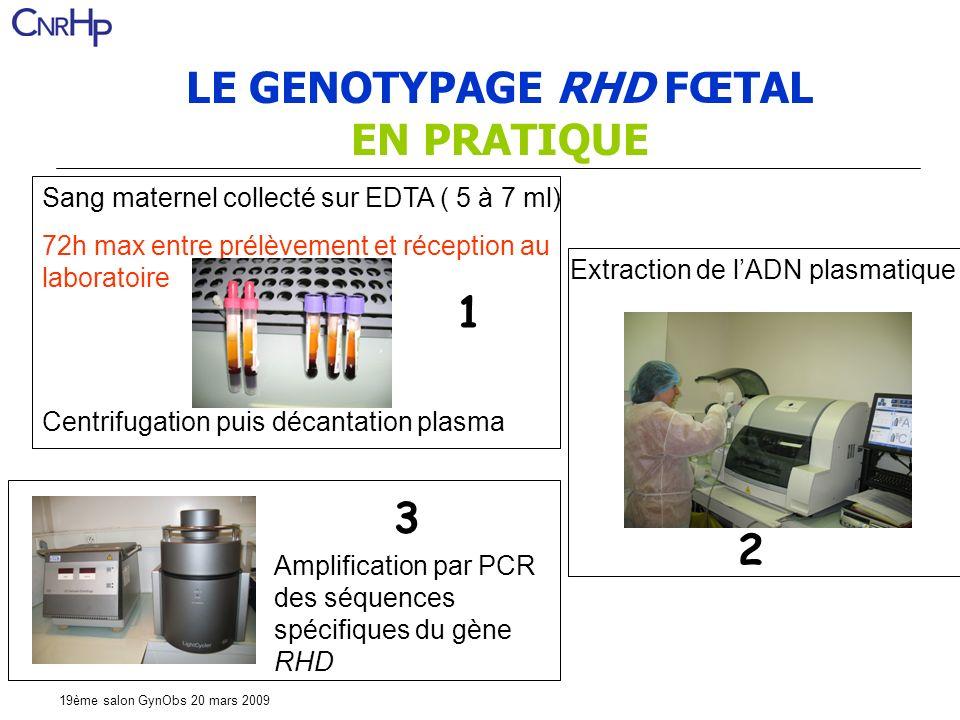 19ème salon GynObs 20 mars 2009 Amplification par PCR des séquences spécifiques du gène RHD 3 LE GENOTYPAGE RHD FŒTAL EN PRATIQUE Sang maternel collecté sur EDTA ( 5 à 7 ml) 72h max entre prélèvement et réception au laboratoire Centrifugation puis décantation plasma 1 Extraction de lADN plasmatique 2