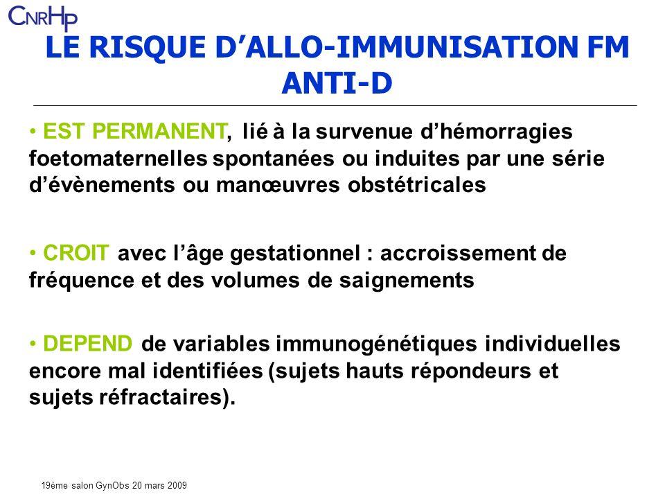 19ème salon GynObs 20 mars 2009 LE RISQUE DALLO-IMMUNISATION FM ANTI-D EST PERMANENT, lié à la survenue dhémorragies foetomaternelles spontanées ou induites par une série dévènements ou manœuvres obstétricales CROIT avec lâge gestationnel : accroissement de fréquence et des volumes de saignements DEPEND de variables immunogénétiques individuelles encore mal identifiées (sujets hauts répondeurs et sujets réfractaires).