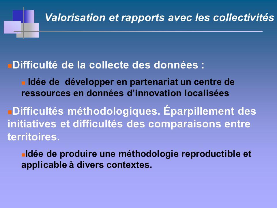 Difficulté de la collecte des données : Idée de développer en partenariat un centre de ressources en données dinnovation localisées Difficultés méthodologiques.