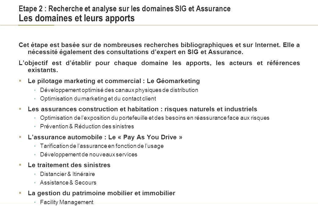 Etape 1 : SI Assurance et ses enjeux Cartographie fonctionnelle Assurance : domaines candidats pour les SIG