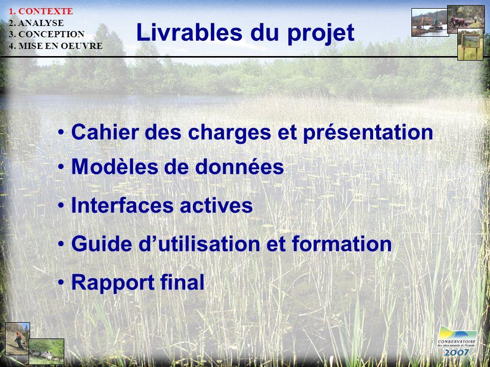 Livrables du projet Cahier des charges et présentation Modèles de données Interfaces actives Guide dutilisation et formation Rapport final 1. CONTEXTE