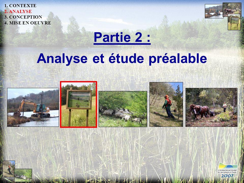 Partie 2 : Analyse et étude préalable 1. CONTEXTE 2. ANALYSE 3. CONCEPTION 4. MISE EN OEUVRE