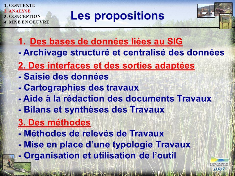 Les propositions 1.Des bases de données liées au SIG - Archivage structuré et centralisé des données 3. Des méthodes - Méthodes de relevés de Travaux