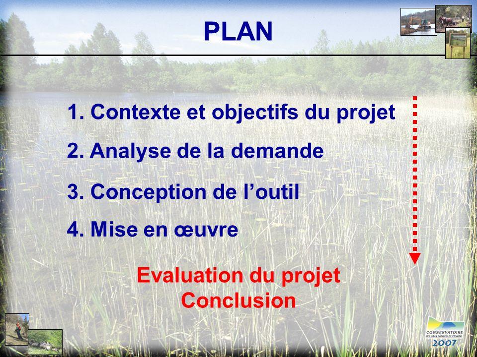 PLAN 1. Contexte et objectifs du projet 2. Analyse de la demande 3. Conception de loutil 4. Mise en œuvre Evaluation du projet Conclusion
