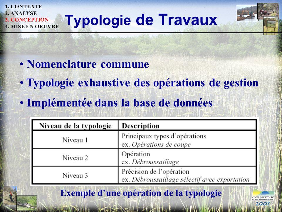 Typologie de Travaux Nomenclature commune Typologie exhaustive des opérations de gestion Implémentée dans la base de données Exemple dune opération de