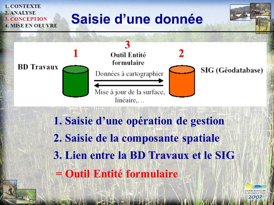 Saisie dune donnée 2. Saisie de la composante spatiale 1 3 2 1. CONTEXTE 2. ANALYSE 3. CONCEPTION 4. MISE EN OEUVRE 1. Saisie dune opération de gestio