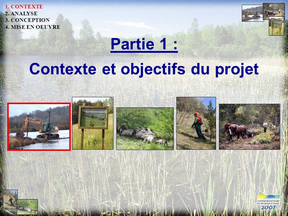 1.CONTEXTE 2. ANALYSE 3. CONCEPTION 4. MISE EN OEUVRE Les Travaux .
