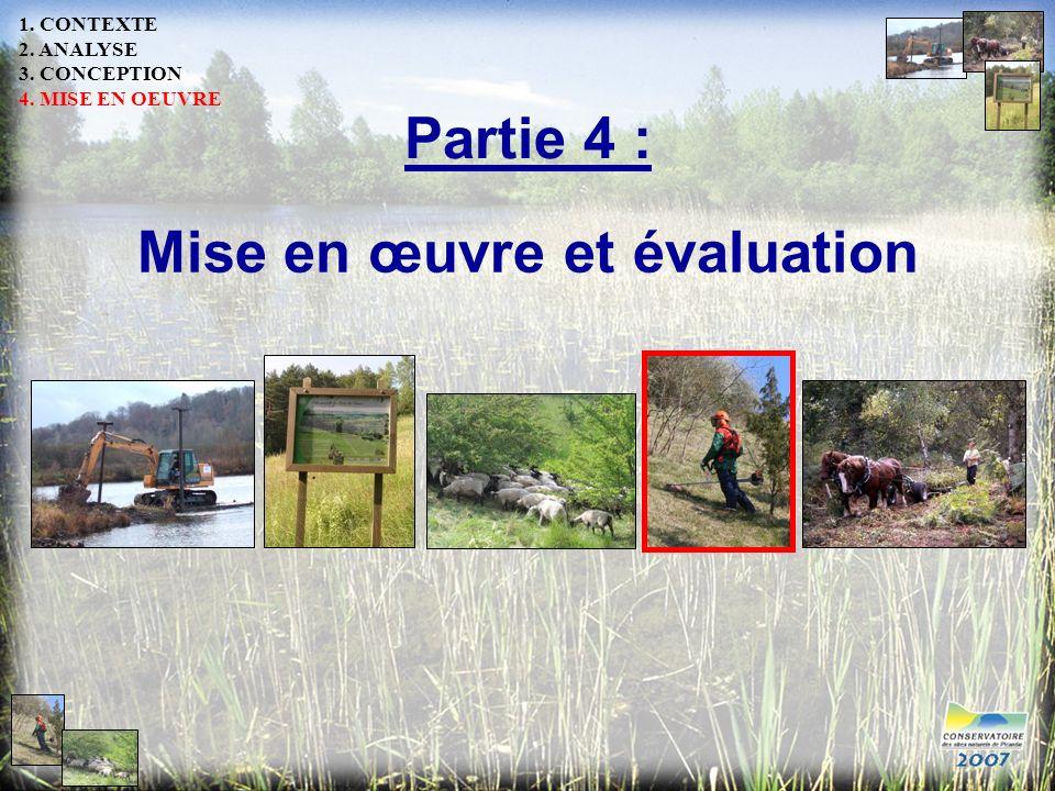 Partie 4 : Mise en œuvre et évaluation 1. CONTEXTE 2. ANALYSE 3. CONCEPTION 4. MISE EN OEUVRE
