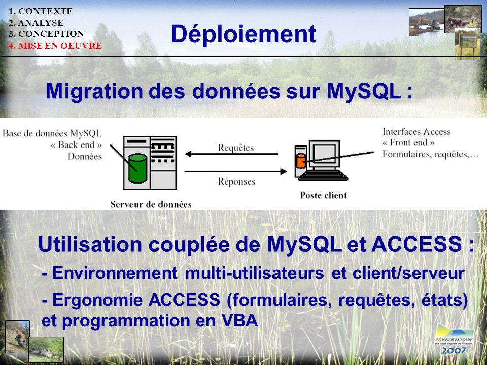 Déploiement Utilisation couplée de MySQL et ACCESS : Migration des données sur MySQL : 1. CONTEXTE 2. ANALYSE 3. CONCEPTION 4. MISE EN OEUVRE - Ergono