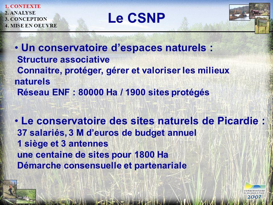 Organisation du CSNP Siège Antenne départementale Antenne technique Amiens (80) Services régionaux Equipe Somme Beauvais (60) Equipe OISE Merlieux (02) Equipe AISNE Equipe technique Matériel 1.