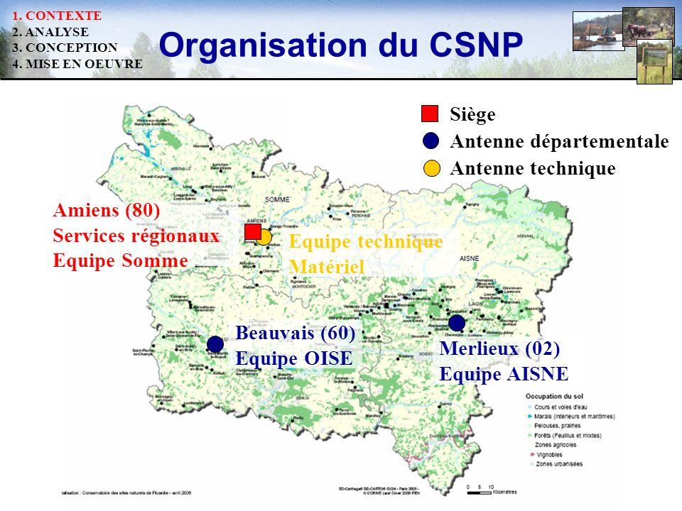 Organisation du CSNP Siège Antenne départementale Antenne technique Amiens (80) Services régionaux Equipe Somme Beauvais (60) Equipe OISE Merlieux (02