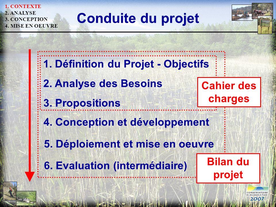 Conduite du projet 1. Définition du Projet - Objectifs 2. Analyse des Besoins 3. Propositions 4. Conception et développement 5. Déploiement et mise en