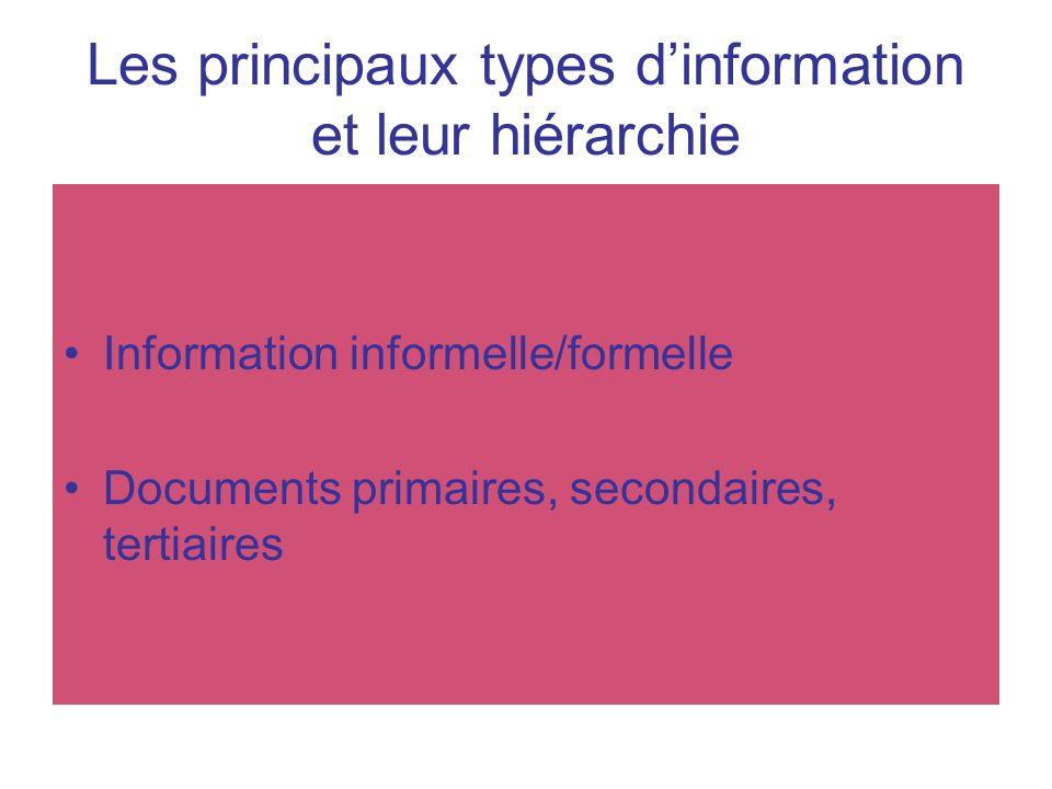 Les principaux types dinformation et leur hiérarchie Information informelle/formelle Documents primaires, secondaires, tertiaires