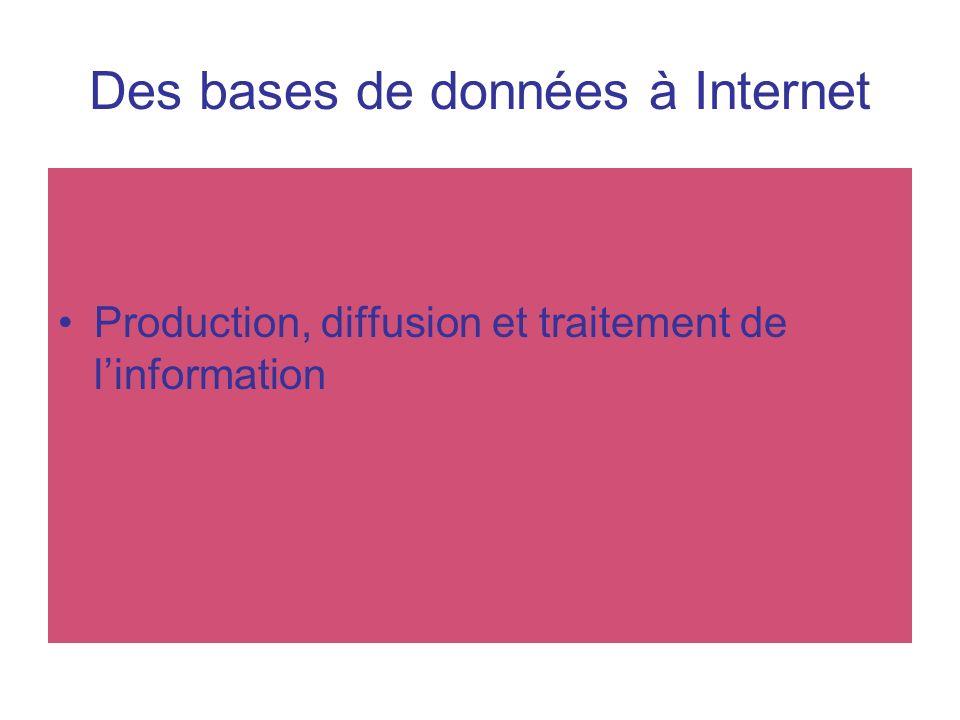 Des bases de données à Internet Production, diffusion et traitement de linformation
