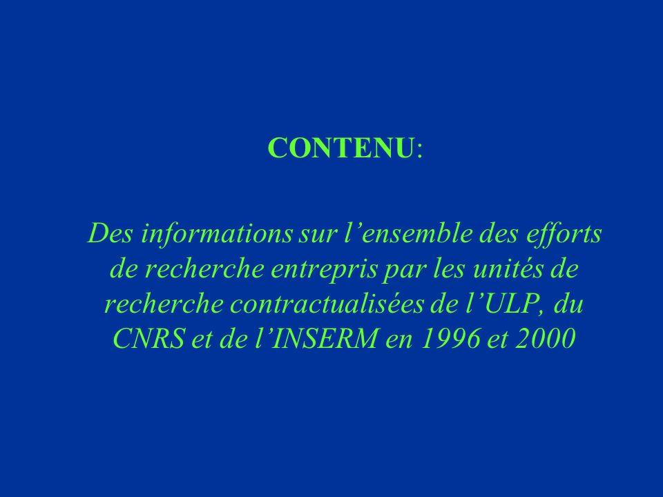 Partenaires dans la collecte INPI (brevets) ULP-Industry (contrats+ brevets) Université (liste du personnel+contrats) Délégation régionale du CNRS (contrats) Pise (publications SSCI) Cespri (brevets européens)