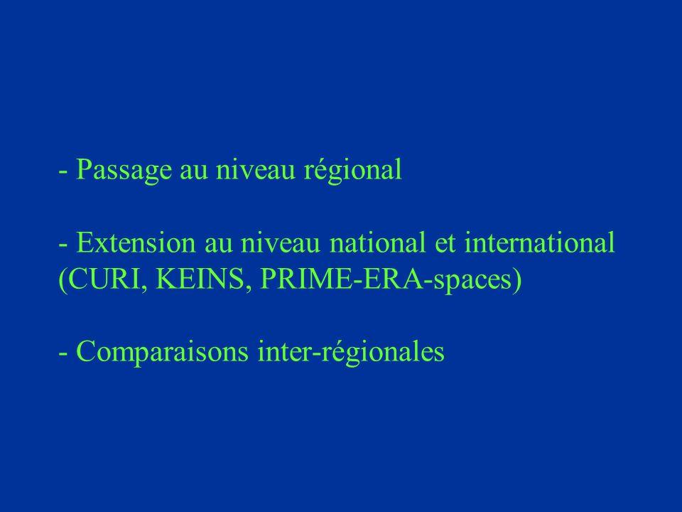 - Passage au niveau régional - Extension au niveau national et international (CURI, KEINS, PRIME-ERA-spaces) - Comparaisons inter-régionales