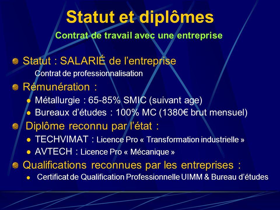 Statut et diplômes Statut : SALARIÉ de lentreprise Contrat de professionnalisation Rémunération : Métallurgie : 65-85% SMIC (suivant age) Bureaux détu
