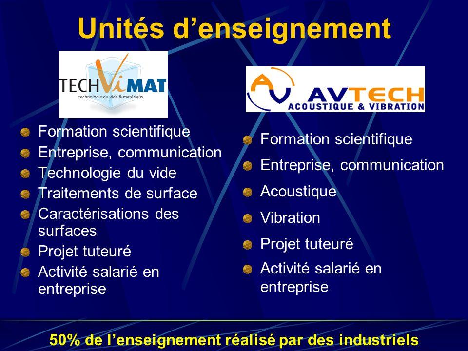 Unités denseignement Formation scientifique Entreprise, communication Technologie du vide Traitements de surface Caractérisations des surfaces Projet