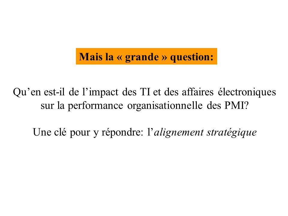 Quen est-il de limpact des TI et des affaires électroniques sur la performance organisationnelle des PMI? Une clé pour y répondre: lalignement stratég