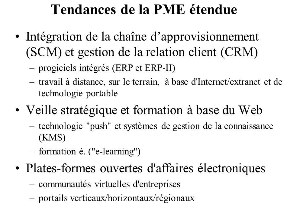 Tendances de la PME étendue Intégration de la chaîne dapprovisionnement (SCM) et gestion de la relation client (CRM) –progiciels intégrés (ERP et ERP-