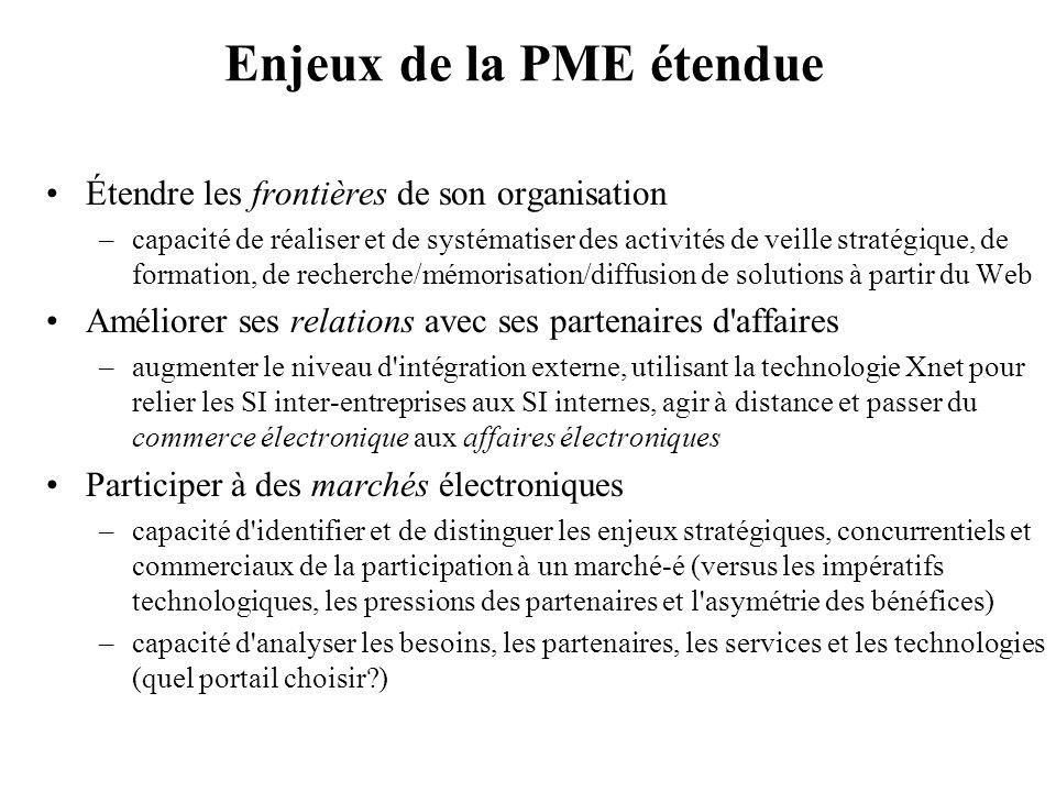Enjeux de la PME étendue Étendre les frontières de son organisation –capacité de réaliser et de systématiser des activités de veille stratégique, de f