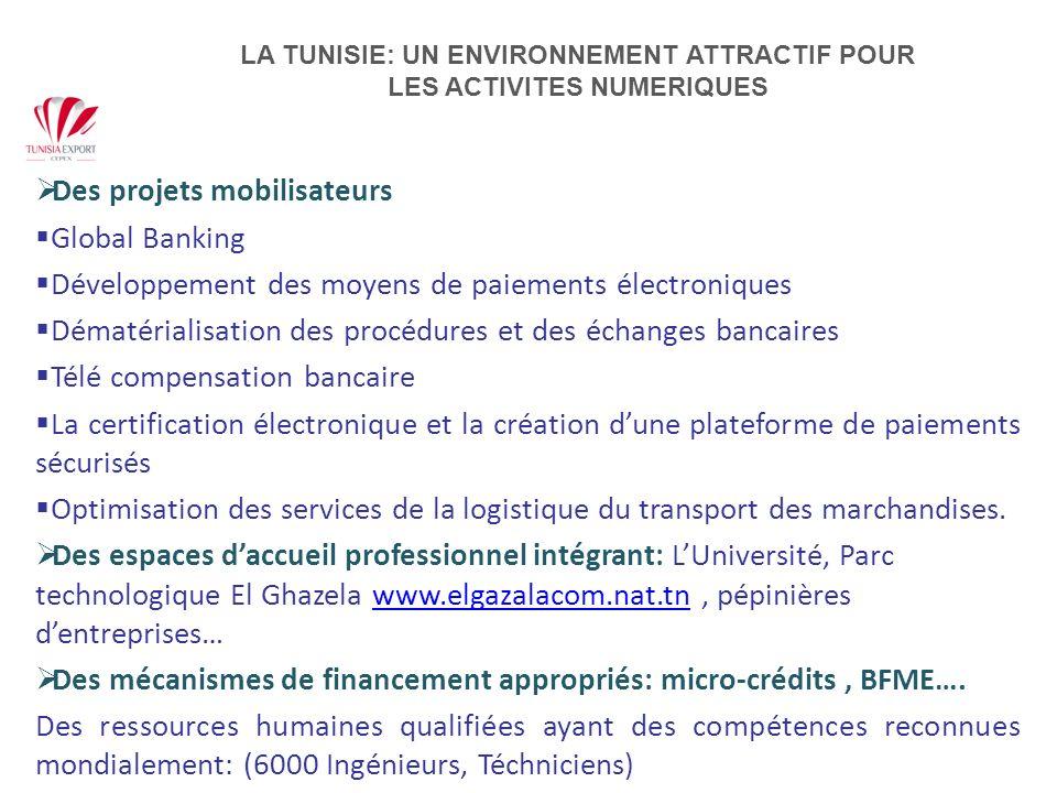 ICT 4 ALL: ICT 4 ALL: Le rendez-vous incontournable des professionnels de léquipement numérique à Tunis depuis 2006.