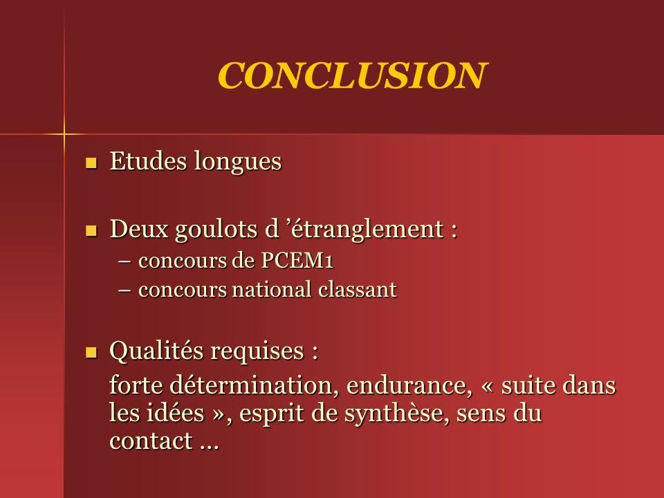 CONCLUSION Etudes longues Etudes longues Deux goulots d étranglement : Deux goulots d étranglement : –concours de PCEM1 –concours national classant Qu