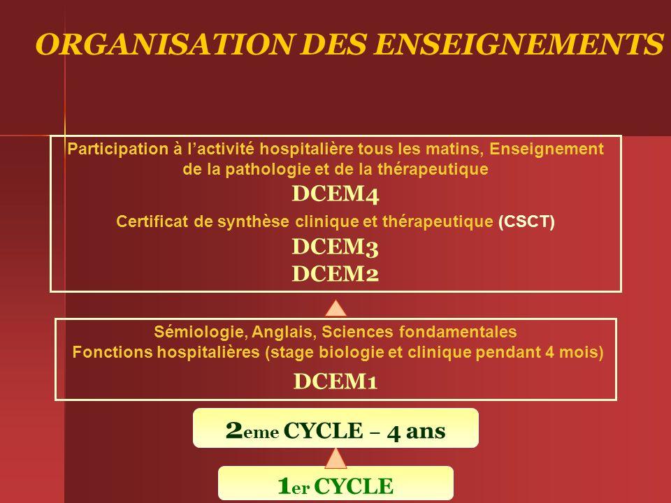 ORGANISATION DES ENSEIGNEMENTS 1 er CYCLE Sémiologie, Anglais, Sciences fondamentales Fonctions hospitalières (stage biologie et clinique pendant 4 mo