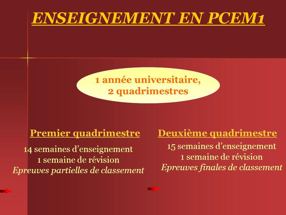 ENSEIGNEMENT EN PCEM1 Premier quadrimestre 14 semaines denseignement 1 semaine de révision Epreuves partielles de classement Deuxième quadrimestre 15