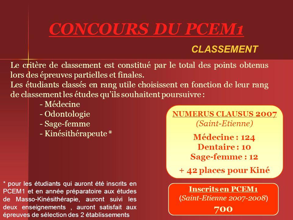 CLASSEMENT Le critère de classement est constitué par le total des points obtenus lors des épreuves partielles et finales. Les étudiants classés en ra