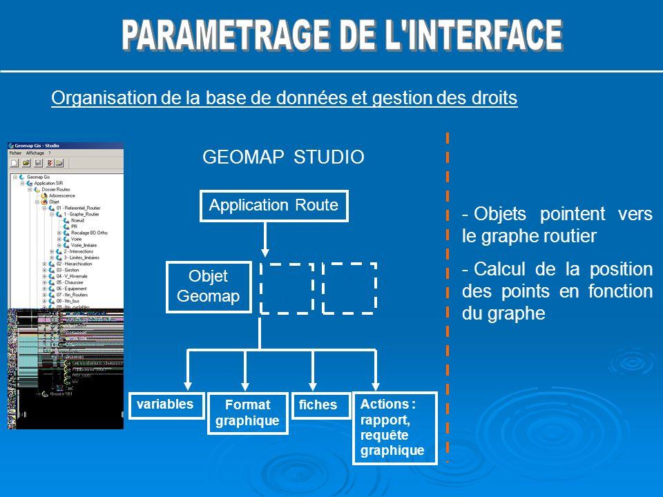 Organisation de la base de données et gestion des droits Application Route Objet Geomap ssssf dy èyiyk u GEOMAP STUDIO variables Format graphique fich