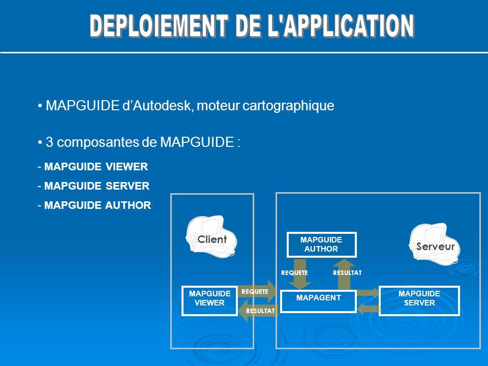 MAPGUIDE dAutodesk, moteur cartographique 3 composantes de MAPGUIDE : - MAPGUIDE VIEWER - MAPGUIDE SERVER - MAPGUIDE AUTHOR Client MAPGUIDE VIEWER MAP