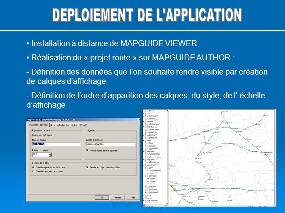 Installation à distance de MAPGUIDE VIEWER Réalisation du « projet route » sur MAPGUIDE AUTHOR : - Définition des données que lon souhaite rendre visi