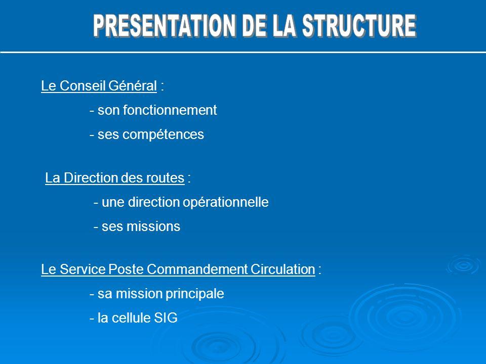 Le Conseil Général : - son fonctionnement - ses compétences La Direction des routes : - une direction opérationnelle - ses missions Le Service Poste C