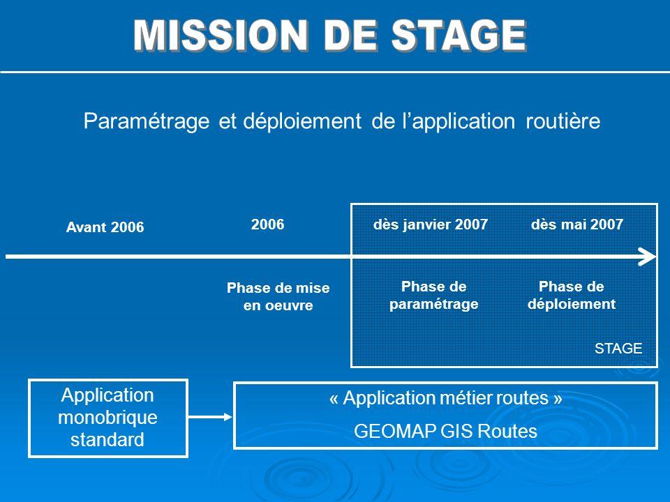 2006dès janvier 2007dès mai 2007 Phase de paramétrage Phase de déploiement STAGE Phase de mise en oeuvre Application monobrique standard « Application