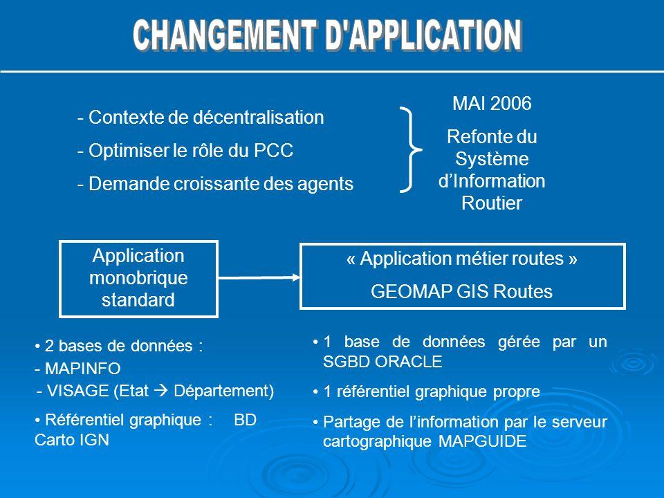 - Contexte de décentralisation - Optimiser le rôle du PCC - Demande croissante des agents 2 bases de données : - MAPINFO - VISAGE (Etat Département) R