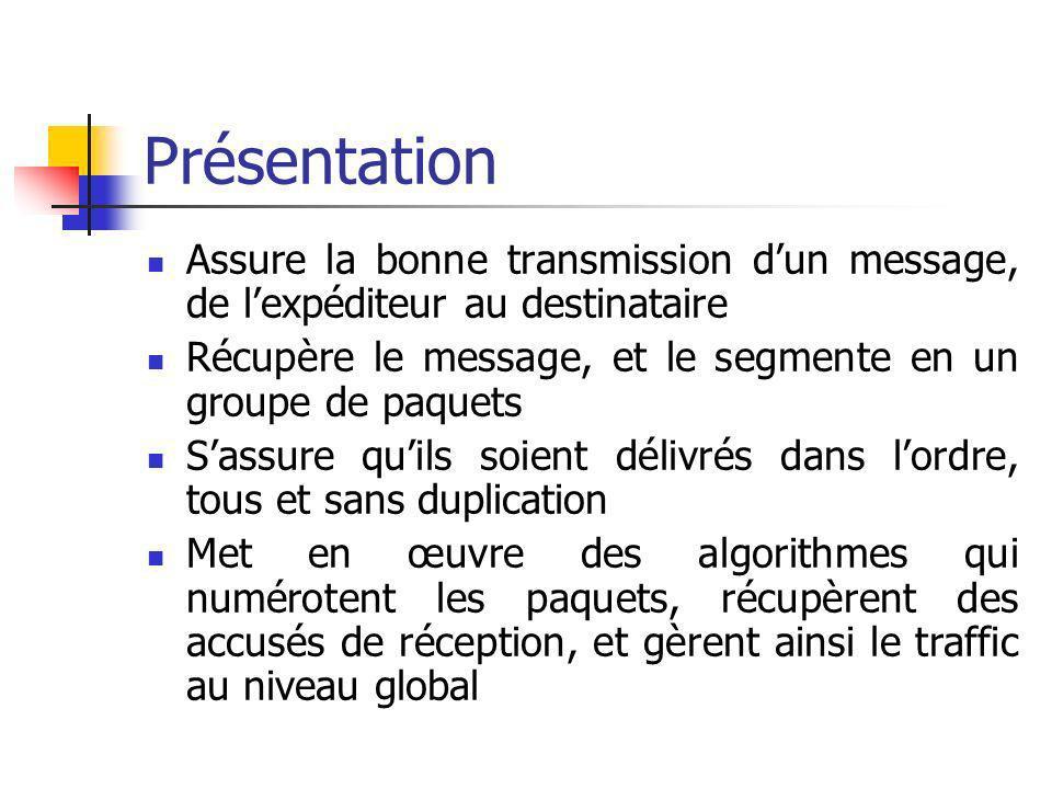 Présentation Assure la bonne transmission dun message, de lexpéditeur au destinataire Récupère le message, et le segmente en un groupe de paquets Sass