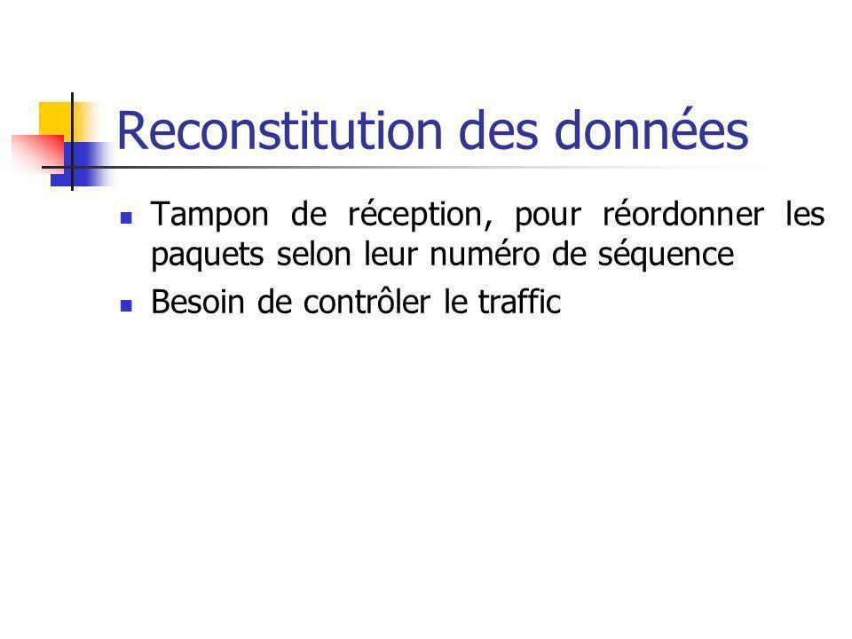 Contrôle de congestion Déterministe (ex : algorithme du seau percé) Stochastique : files dattente …