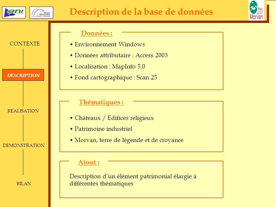 CONTEXTE REALISATION DEMONSTRATION BILAN Description de la base de données Environnement Windows Données attributaire : Access 2003 Localisation : Map
