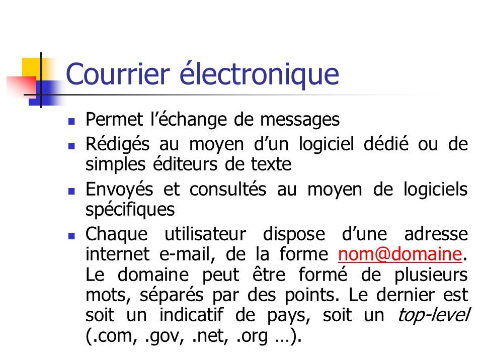 Courrier électronique Permet léchange de messages Rédigés au moyen dun logiciel dédié ou de simples éditeurs de texte Envoyés et consultés au moyen de logiciels spécifiques Chaque utilisateur dispose dune adresse internet e-mail, de la forme nom@domaine.