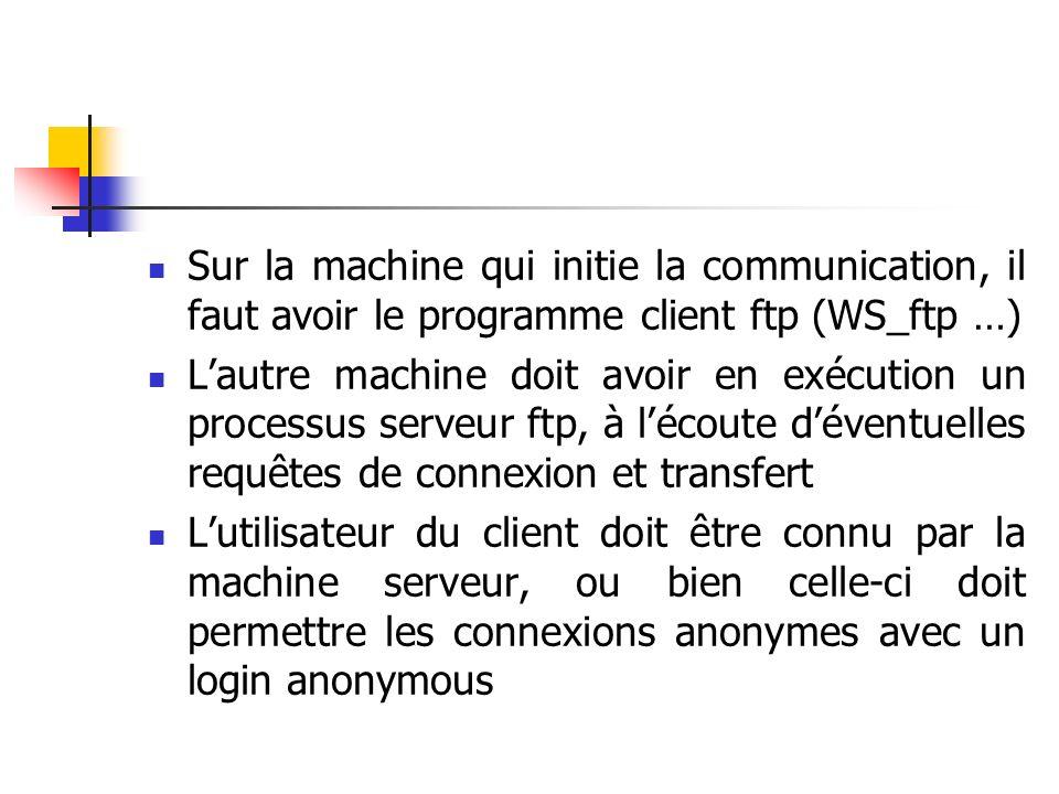 Sur la machine qui initie la communication, il faut avoir le programme client ftp (WS_ftp …) Lautre machine doit avoir en exécution un processus serveur ftp, à lécoute déventuelles requêtes de connexion et transfert Lutilisateur du client doit être connu par la machine serveur, ou bien celle-ci doit permettre les connexions anonymes avec un login anonymous