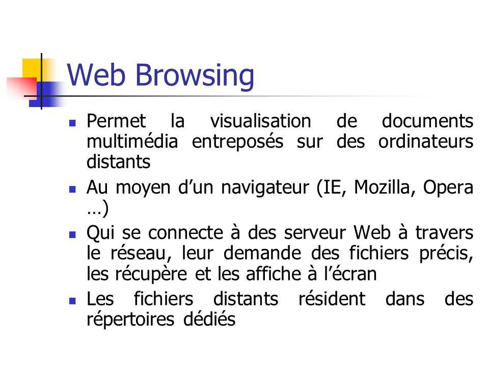 Web Browsing Permet la visualisation de documents multimédia entreposés sur des ordinateurs distants Au moyen dun navigateur (IE, Mozilla, Opera …) Qui se connecte à des serveur Web à travers le réseau, leur demande des fichiers précis, les récupère et les affiche à lécran Les fichiers distants résident dans des répertoires dédiés