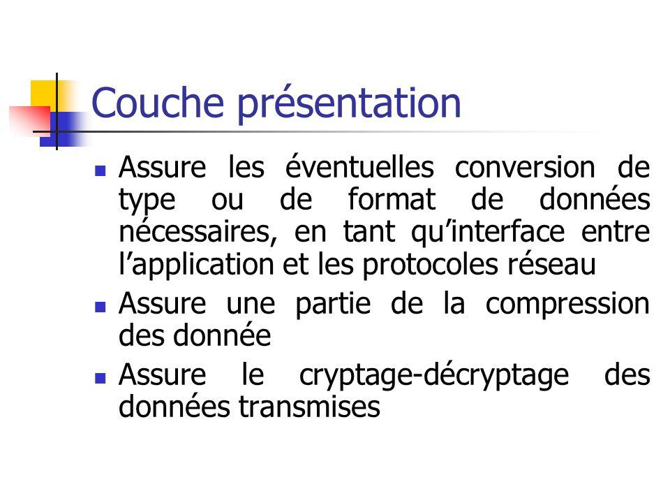 Couche présentation Assure les éventuelles conversion de type ou de format de données nécessaires, en tant quinterface entre lapplication et les protocoles réseau Assure une partie de la compression des donnée Assure le cryptage-décryptage des données transmises