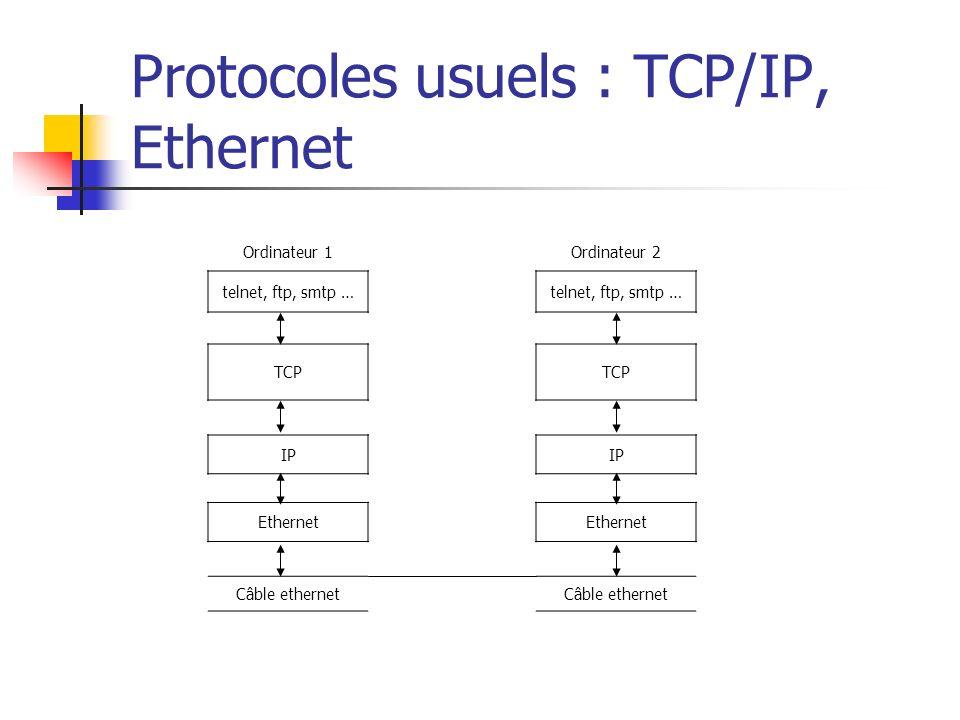 Protocoles usuels : TCP/IP, Ethernet Ordinateur 1 telnet, ftp, smtp … TCP IP Ethernet Câble ethernet Ordinateur 2 telnet, ftp, smtp … TCP IP Ethernet Câble ethernet