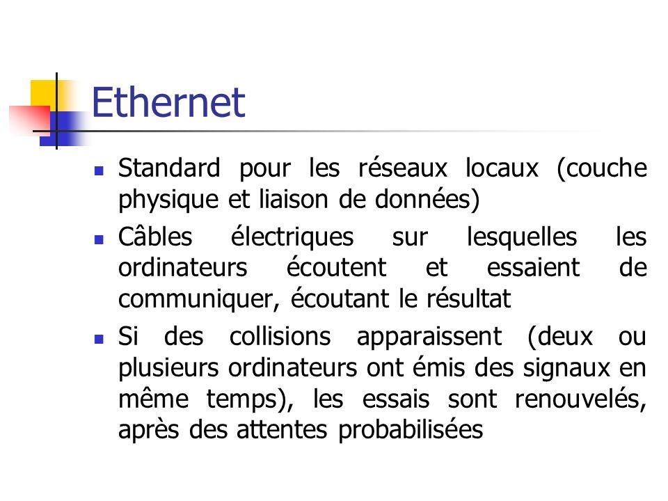 Ethernet Standard pour les réseaux locaux (couche physique et liaison de données) Câbles électriques sur lesquelles les ordinateurs écoutent et essaient de communiquer, écoutant le résultat Si des collisions apparaissent (deux ou plusieurs ordinateurs ont émis des signaux en même temps), les essais sont renouvelés, après des attentes probabilisées